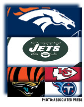 wild card teams